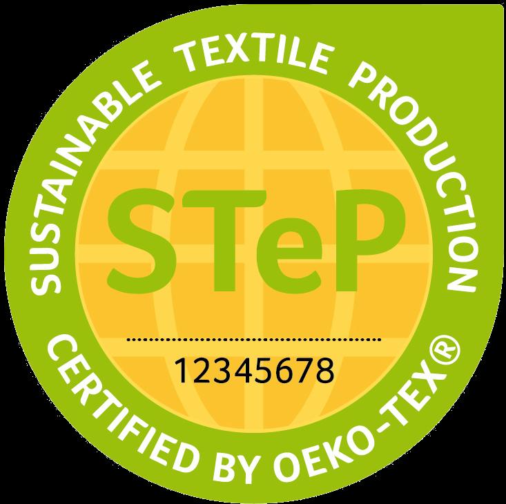 Sürdürülebilir Tekstil Üretimi